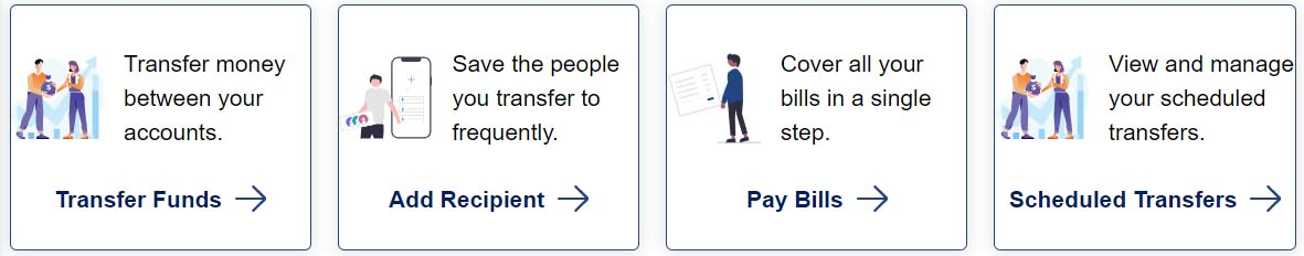 four squares with people graphics showing options to transfer money or pay bills